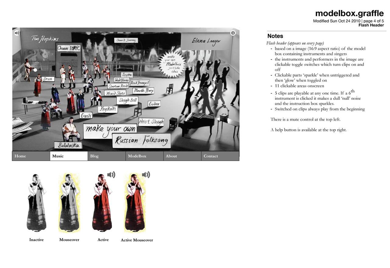 modelbox-page-4